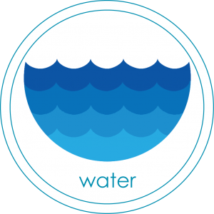 water-button